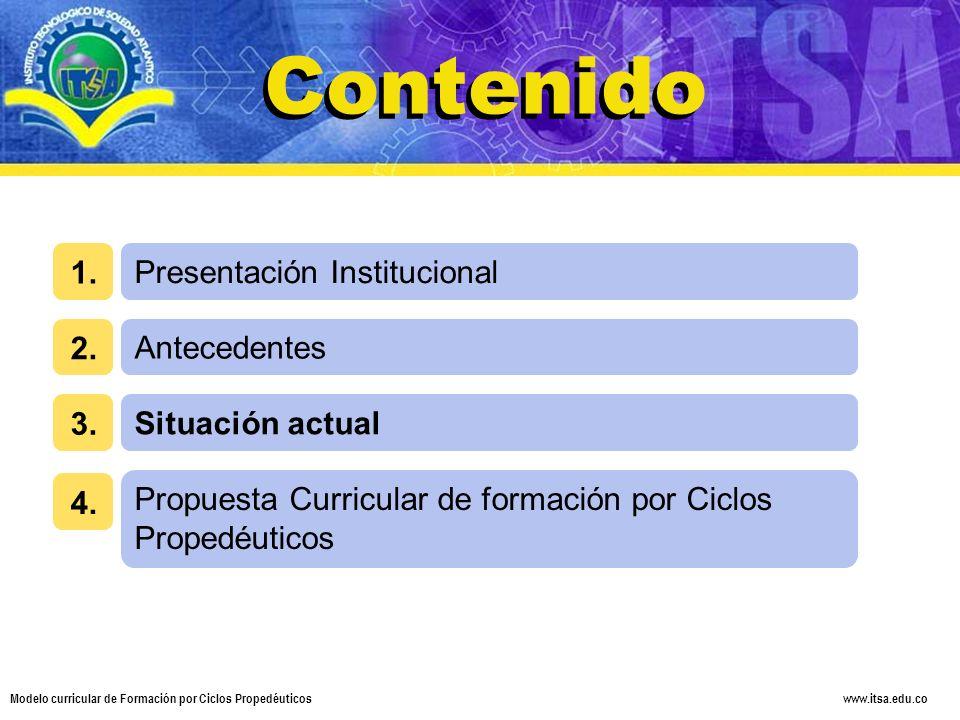 www.itsa.edu.co Modelo curricular de Formación por Ciclos Propedéuticos Contenido Presentación Institucional 1. Antecedentes 2. Situación actual 3. Pr