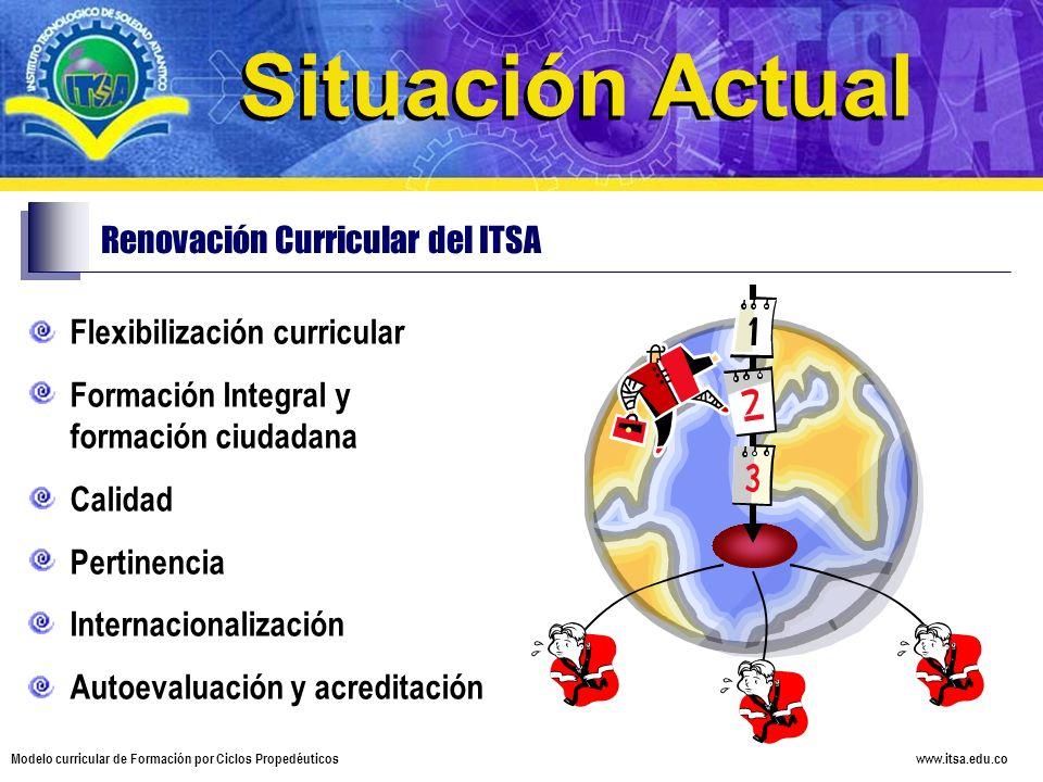 www.itsa.edu.co Modelo curricular de Formación por Ciclos Propedéuticos Situación Actual Renovación Curricular del ITSA Flexibilización curricular For