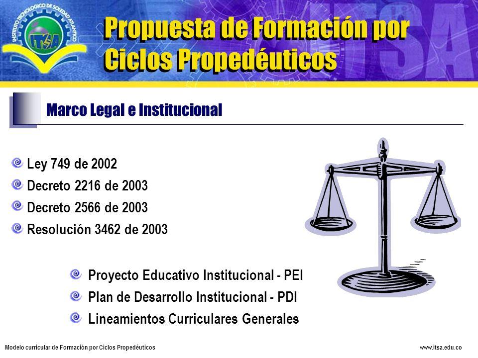 www.itsa.edu.co Modelo curricular de Formación por Ciclos Propedéuticos Propuesta de Formación por Ciclos Propedéuticos Marco Legal e Institucional Le