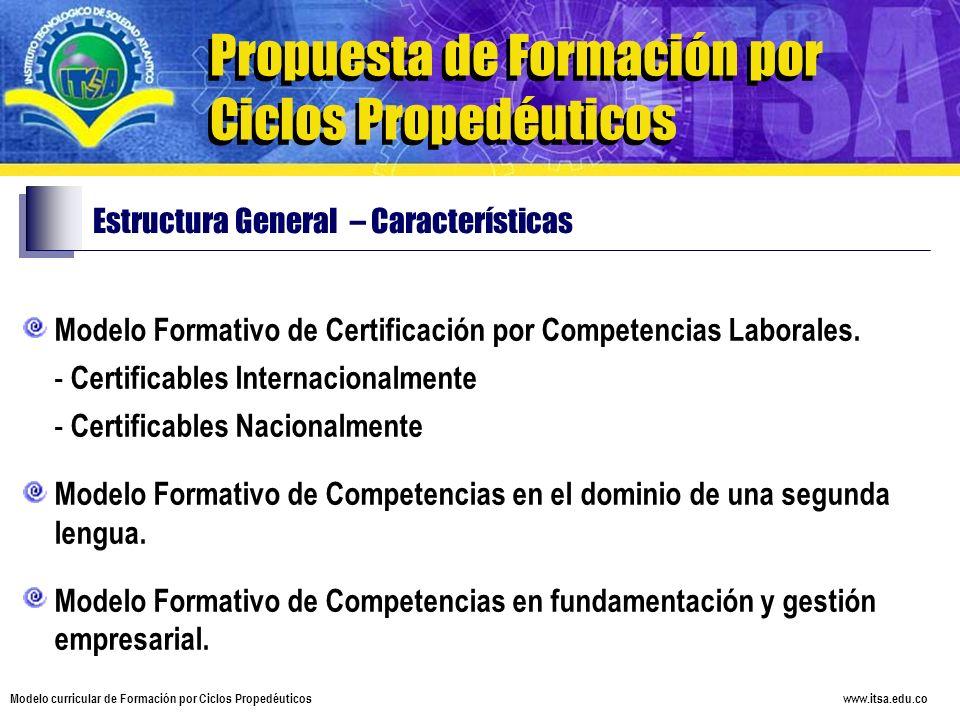 www.itsa.edu.co Modelo curricular de Formación por Ciclos Propedéuticos Propuesta de Formación por Ciclos Propedéuticos Estructura General – Caracterí