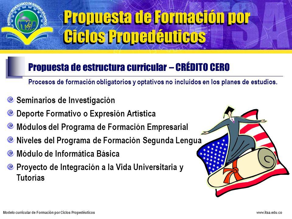 www.itsa.edu.co Modelo curricular de Formación por Ciclos Propedéuticos Propuesta de Formación por Ciclos Propedéuticos Propuesta de estructura curric