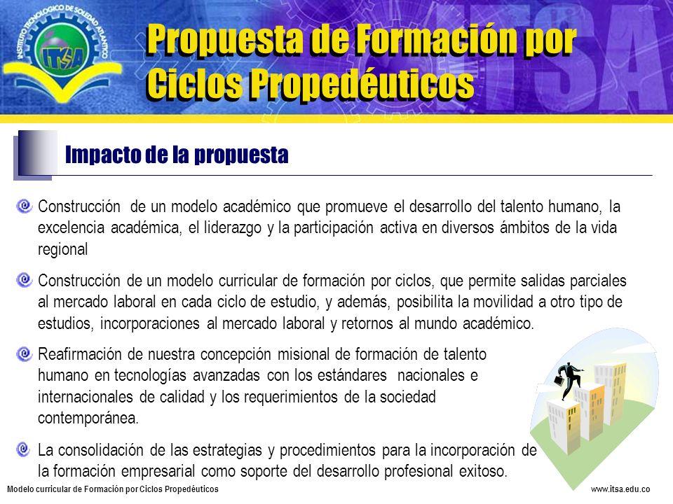 www.itsa.edu.co Modelo curricular de Formación por Ciclos Propedéuticos Propuesta de Formación por Ciclos Propedéuticos Impacto de la propuesta Constr