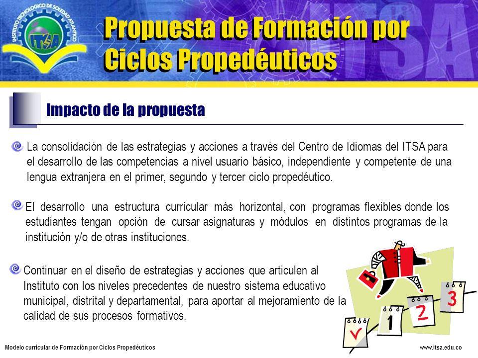 www.itsa.edu.co Modelo curricular de Formación por Ciclos Propedéuticos Propuesta de Formación por Ciclos Propedéuticos Impacto de la propuesta La con