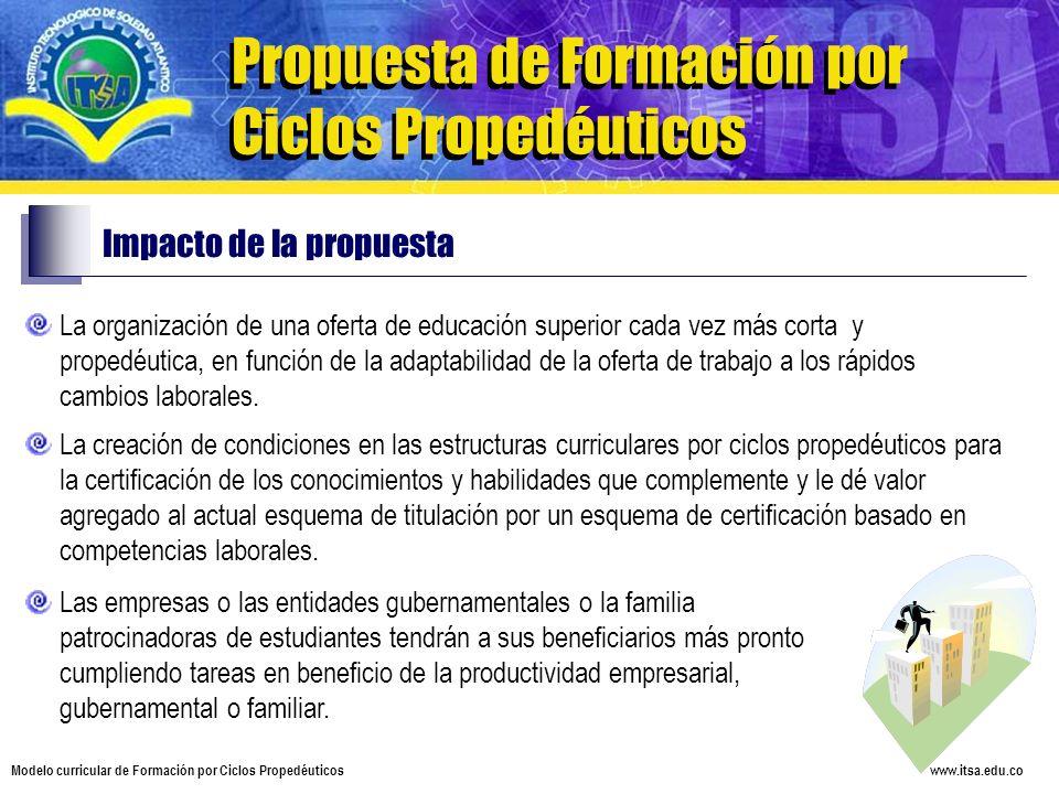 www.itsa.edu.co Modelo curricular de Formación por Ciclos Propedéuticos Propuesta de Formación por Ciclos Propedéuticos Impacto de la propuesta La org