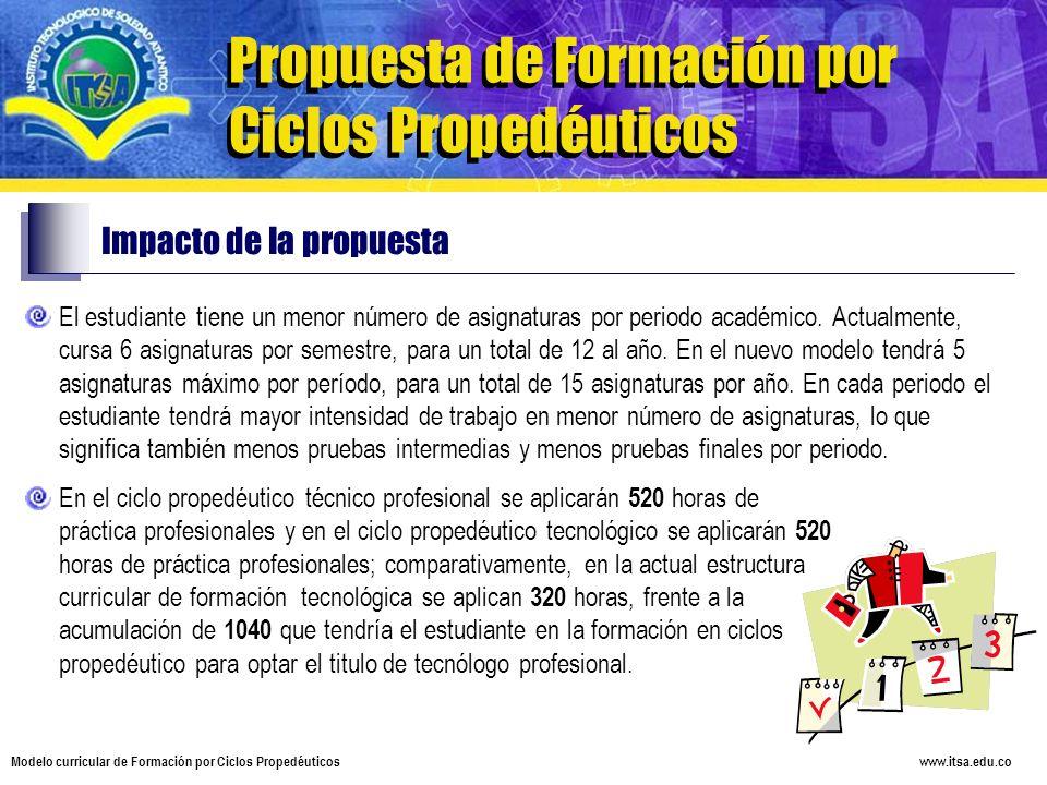 www.itsa.edu.co Modelo curricular de Formación por Ciclos Propedéuticos Propuesta de Formación por Ciclos Propedéuticos Impacto de la propuesta El est