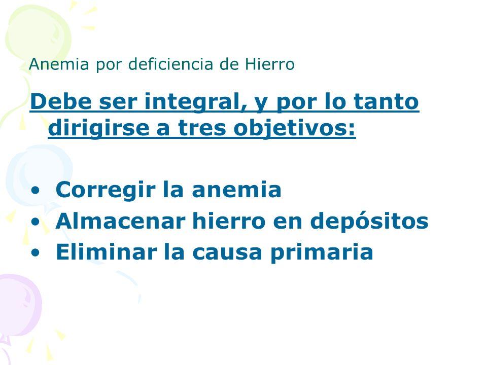 Anemia por deficiencia de Hierro Debe ser integral, y por lo tanto dirigirse a tres objetivos: Corregir la anemia Almacenar hierro en depósitos Elimin