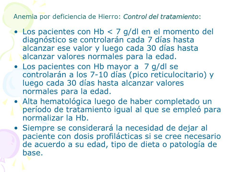 Control del tratamiento: Anemia por deficiencia de Hierro: Control del tratamiento: Los pacientes con Hb < 7 g/dl en el momento del diagnóstico se con