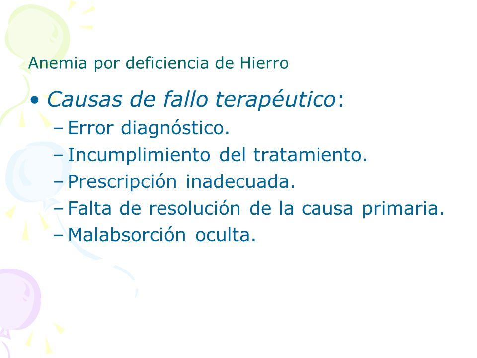 Anemia por deficiencia de Hierro Causas de fallo terapéutico: –Error diagnóstico. –Incumplimiento del tratamiento. –Prescripción inadecuada. –Falta de
