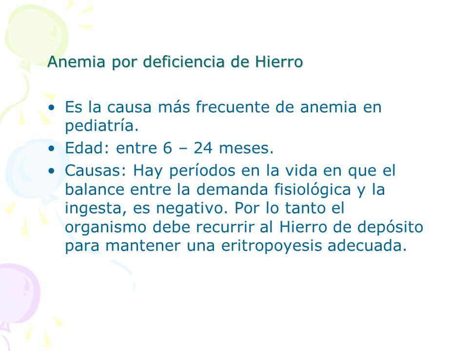 Anemia por deficiencia de Hierro Causas: Por aumento de requerimientos: –Primer año de vida –Adolescencia –Embarazo –Prematurez Por aumento de las pérdidas: –Menstruación –Hemorragias (visible/oculta) Por aporte insuficiente: –Dieta insuficiente –Reserva insuficiente al nacimiento: prematurez/gemelar/Hgia intrauterina –Alteración de la absorción: sme de malabsorción/resecciones del tubo digestivo.
