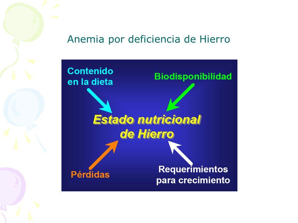 Anemia por deficiencia de Hierro Evaluar: –Diagnósticos diferenciales.