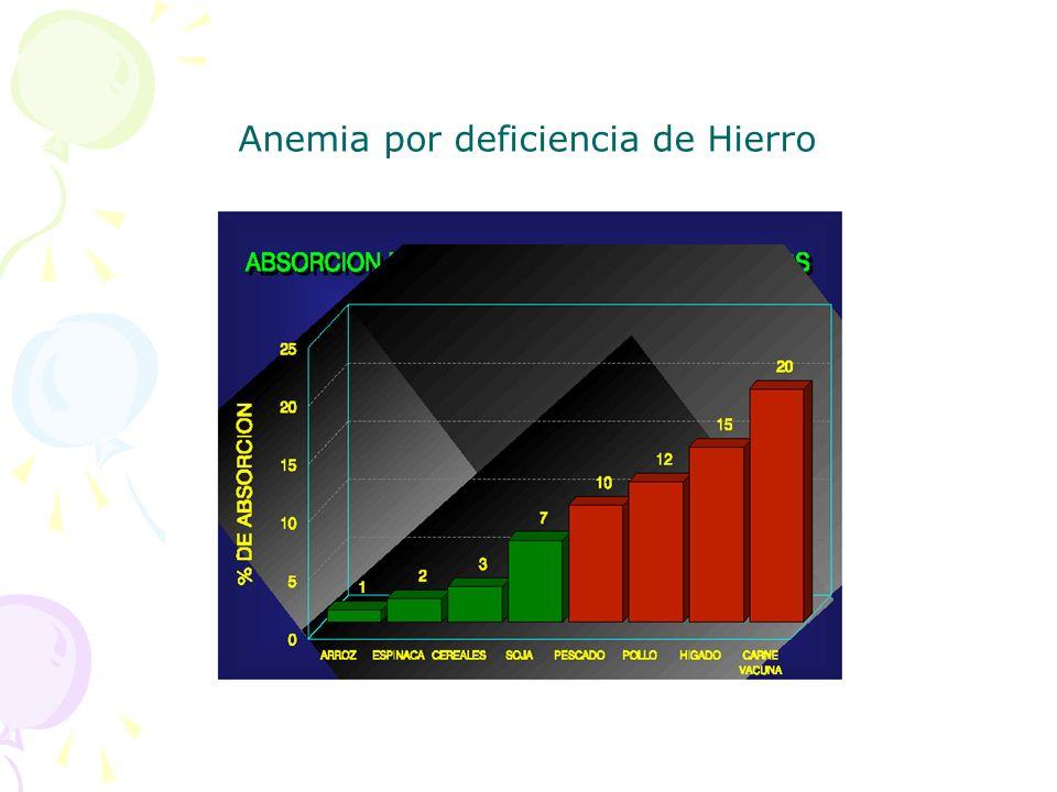 Diagnóstico: –Laboratorio: Hemograma completo con FLR y plaquetas.