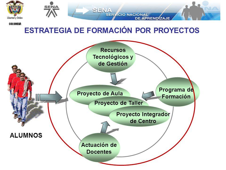 COLOMBIA EN EL DESARROLLO DEL ACTO EDUCATIVO DONDE CONFLUYEN: ALUMNOS, DOCENTES, AMBIENTE EDUCATIVO, PROGRAMAS DE FORMACIÓN, MEDIOS, MATERIALES Y EQUIPOS, ESTRATEGIAS Y MÉTODOS PARA EL DESARROLLO DE APRENDIZAJES SIGNIFICATIVOS, COMO LA...