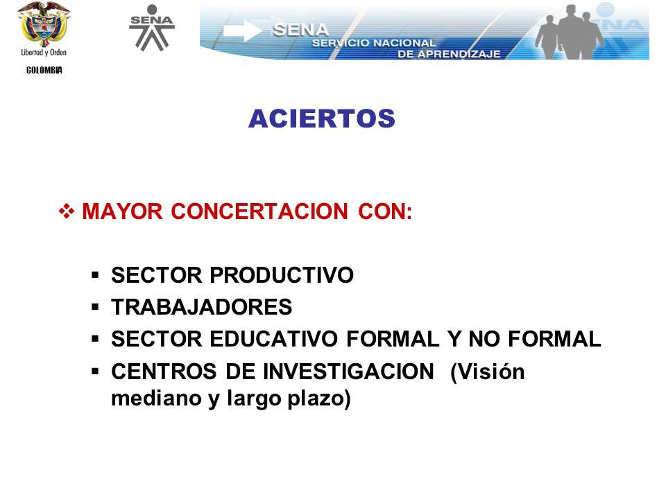 COLOMBIA ESTRATEGIA DE FORMACIÓN POR PROYECTOS ALUMNOS Programa de Formación Actuación de Docentes Recursos Tecnológicos y de Gestión Proyecto de Aula Proyecto de Taller Proyecto Integrador de Centro