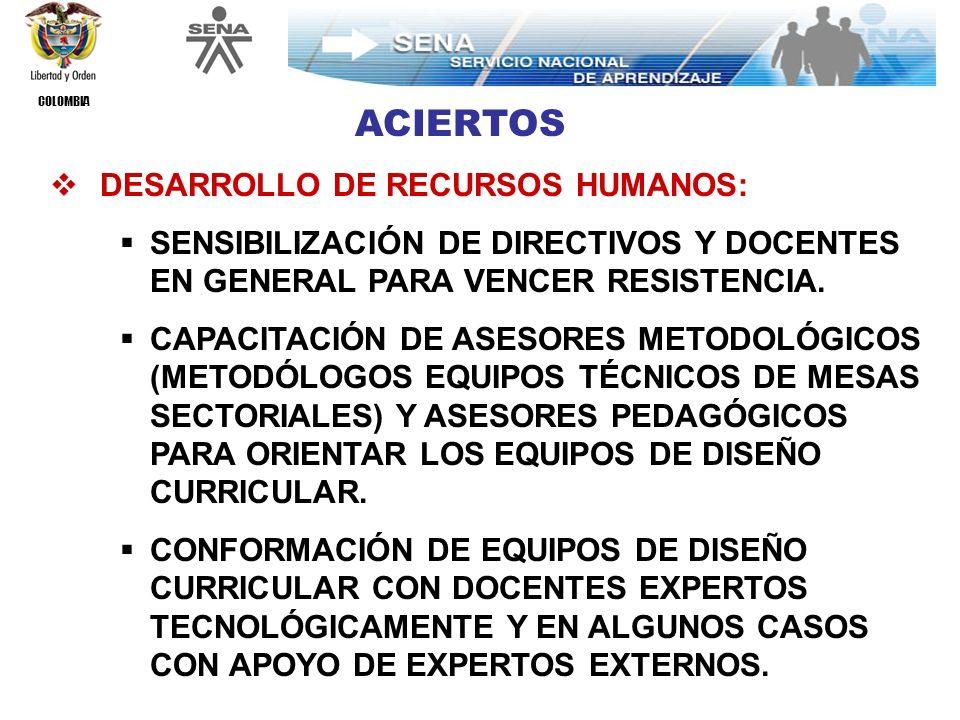 COLOMBIA DEFINICIÓN DE PROCESOS Y ELABORACIÓN DE METODOLOGÍAS Y PROCEDIMIENTOS PARA LA: ELABORACIÓN DE NORMAS DE COMPETENCIA LABORAL DISEÑO CURRICULAR FORMACIÓN PEDAGÓGICA DE DOCENTES EVALUACIÓN Y CERTIFICACIÓN DE COMPETENCIAS AUDITORÍA ACIERTOS