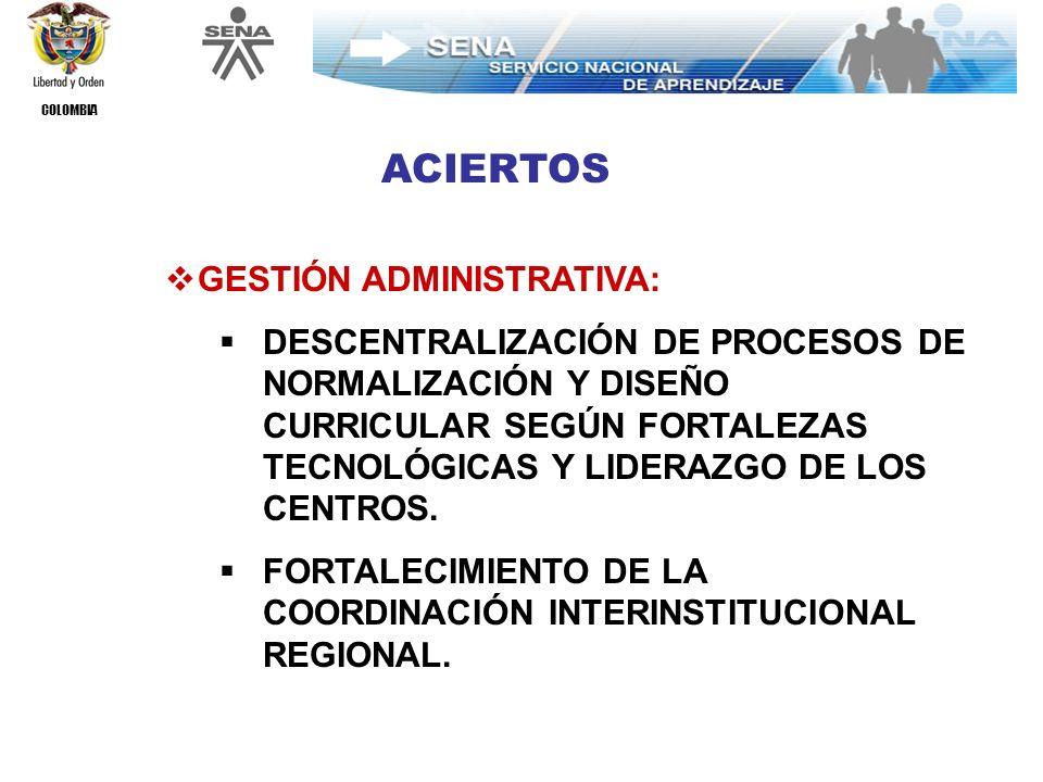 COLOMBIA DESARROLLO DE RECURSOS HUMANOS: SENSIBILIZACIÓN DE DIRECTIVOS Y DOCENTES EN GENERAL PARA VENCER RESISTENCIA.