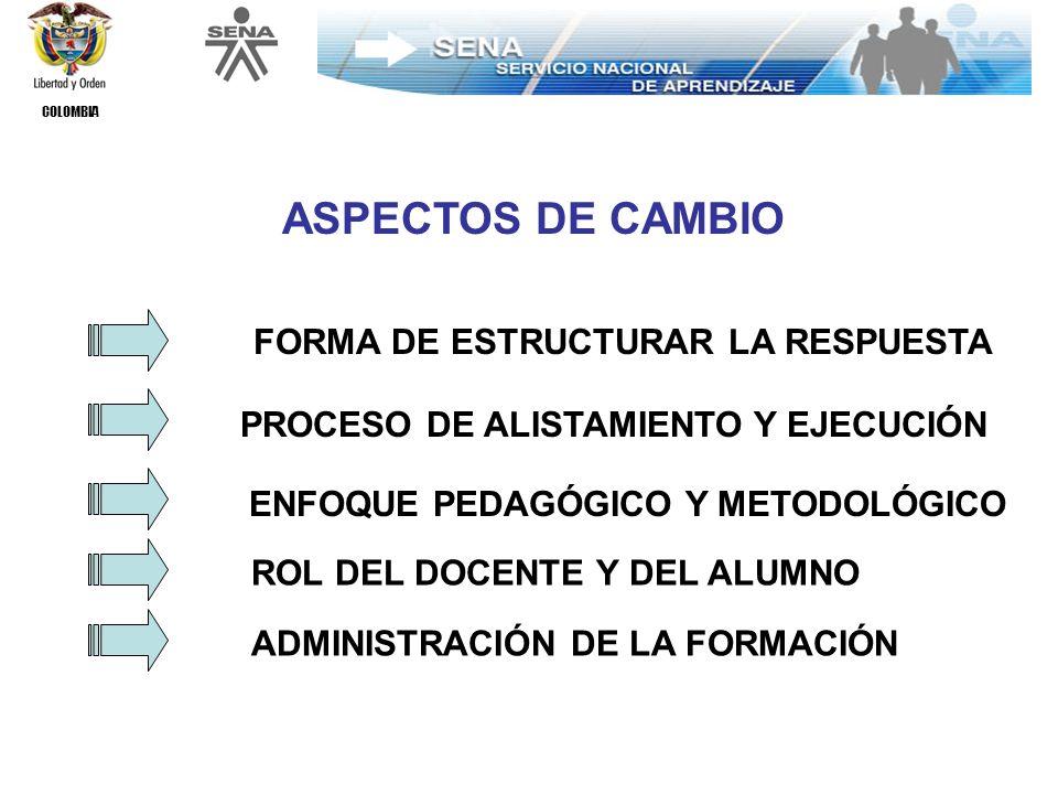 COLOMBIA BOGOTÁ, ENERO 25 DE 2006 SEMINARIO COMPETENCIAS PARA SECTORES PRODUCTIVOS ESTRATÉGICOS - MINISTERIO DE EDUCACIÓN NACIONAL ALGUNAS LECCIONES APRENDIDAS EN EL PROCESO DE FORMACIÓN POR COMPETENCIAS 1997-2005