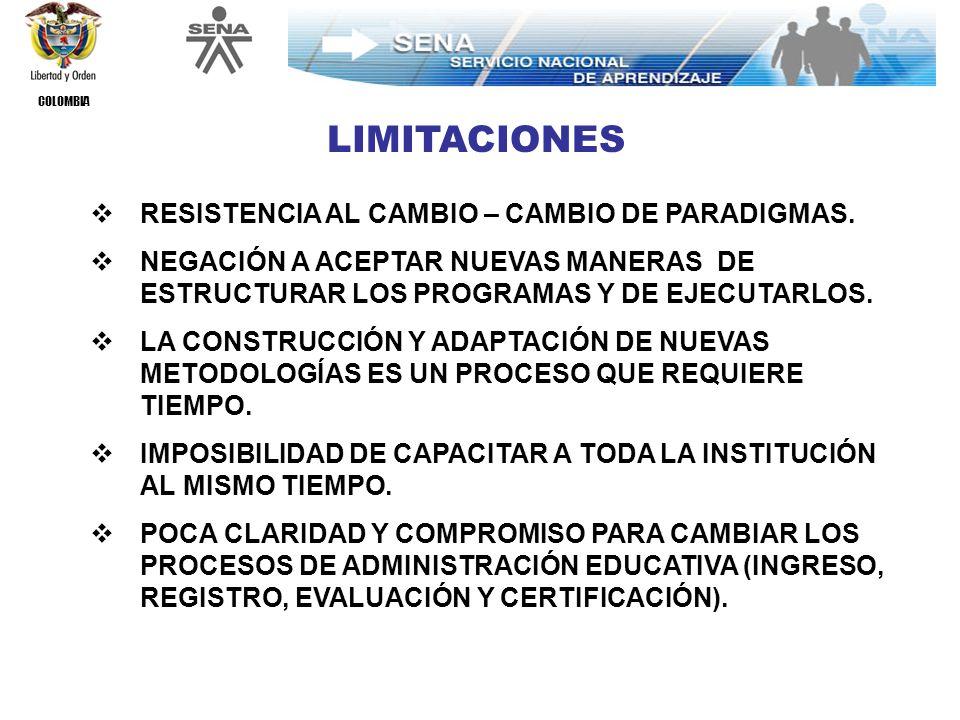 COLOMBIA DIVULGACION DE: CARACTERIZACIONES OCUPACIONALES MAPAS FUNCIONALES NORMAS DE COMPETENCIA PROGRAMAS DE FORMACIÓN METODOLOGÍAS DE NORMALIZACIÓN, FORMACIÓN Y EVALUACIÓN-CERTIFICACIÓN (VENEZUELA, BOLIVIA, ECUADOR, PERÚ, CENTROAMÉRICA) ACIERTOS