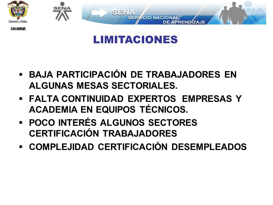 COLOMBIA RESISTENCIA AL CAMBIO – CAMBIO DE PARADIGMAS.