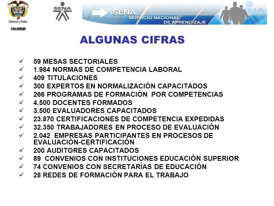 COLOMBIA CREACIÓN DEL SISTEMA NACIONAL DE CUALIFICACIONES.