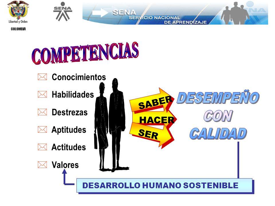 CONCERTACIÓNCONCERTACIÓN ELABORACIÓNNORMAS COMPETENCIA COMPETENCIAELABORACIÓNNORMAS ANALISISFUNCIONALANALISISFUNCIONAL Fases para la elaboración de N.C.L.