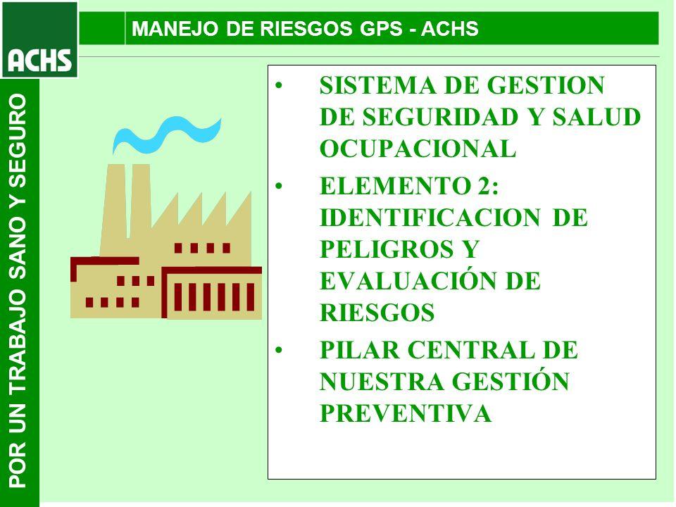 POR UN TRABAJO SANO Y SEGURO MANEJO DE RIESGOS GPS - ACHS SISTEMA DE GESTION DE SEGURIDAD Y SALUD OCUPACIONAL ELEMENTO 2: IDENTIFICACION DE PELIGROS Y