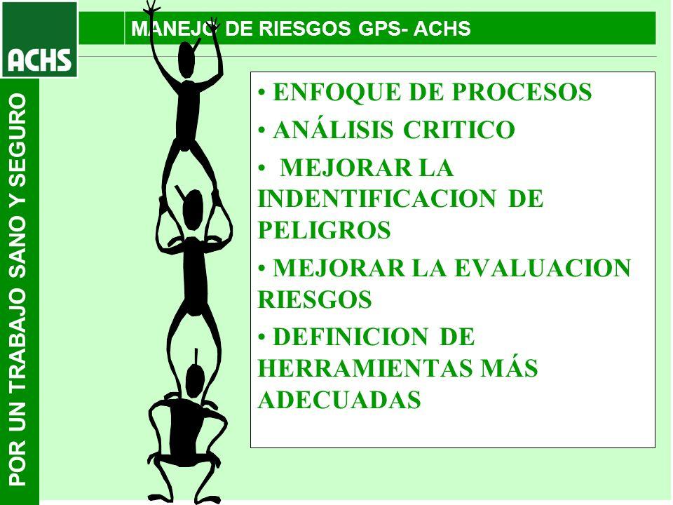 MANEJO DE RIESGOS GPS- ACHS ENFOQUE DE PROCESOS ANÁLISIS CRITICO MEJORAR LA INDENTIFICACION DE PELIGROS MEJORAR LA EVALUACION RIESGOS DEFINICION DE HE