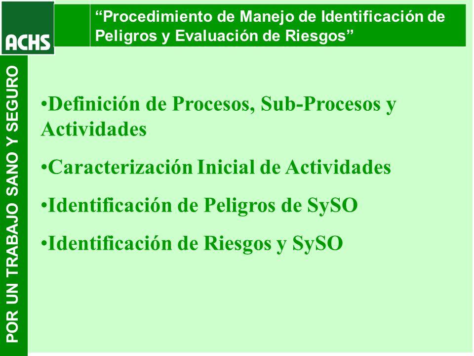 POR UN TRABAJO SANO Y SEGURO Procedimiento de Manejo de Identificación de Peligros y Evaluación de Riesgos Definición de Procesos, Sub-Procesos y Acti