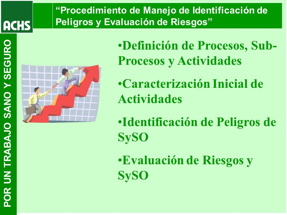 POR UN TRABAJO SANO Y SEGURO Procedimiento de Manejo de Identificación de Peligros y Evaluación de Riesgos Definición de Procesos, Sub- Procesos y Act
