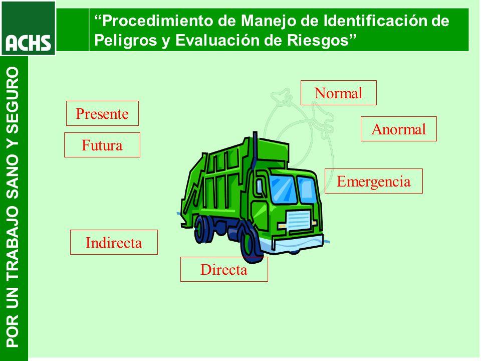 POR UN TRABAJO SANO Y SEGURO Procedimiento de Manejo de Identificación de Peligros y Evaluación de Riesgos Presente Indirecta Normal Emergencia Futura