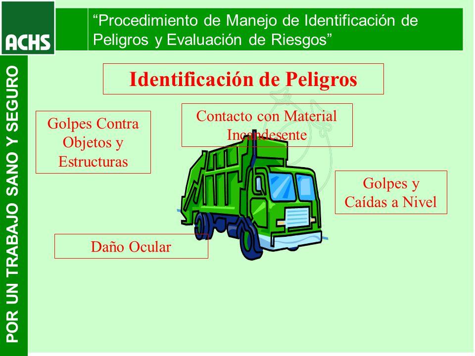POR UN TRABAJO SANO Y SEGURO Procedimiento de Manejo de Identificación de Peligros y Evaluación de Riesgos Golpes Contra Objetos y Estructuras Contact