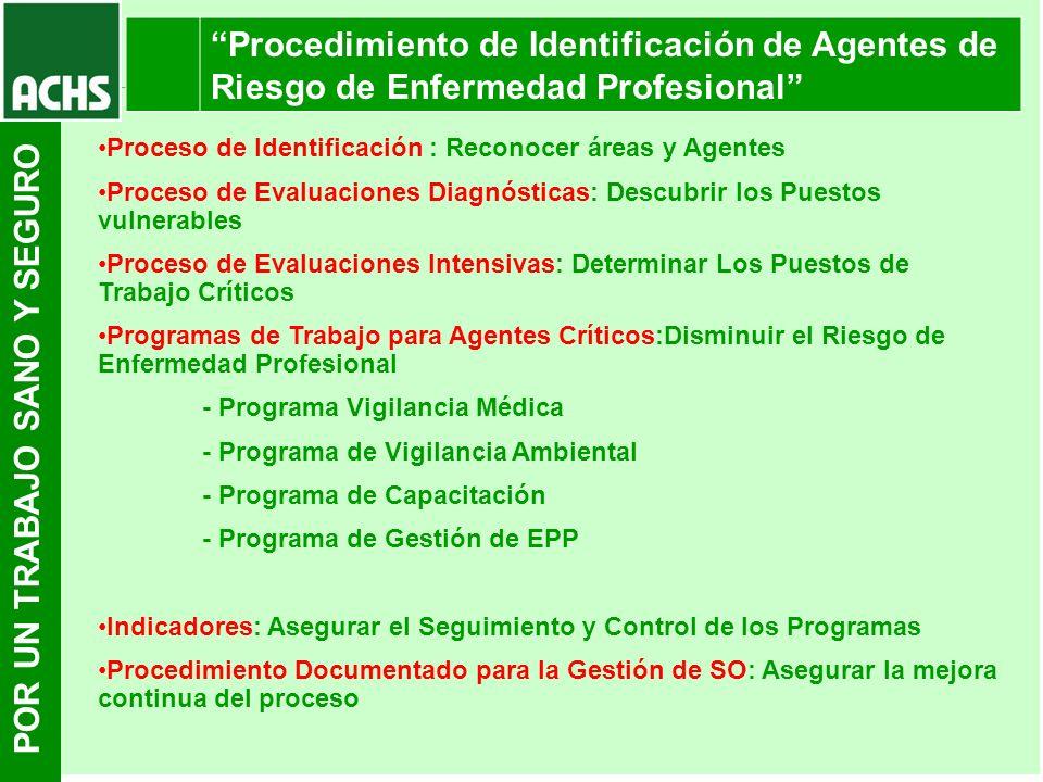 POR UN TRABAJO SANO Y SEGURO Proceso de Identificación : Reconocer áreas y Agentes Proceso de Evaluaciones Diagnósticas: Descubrir los Puestos vulnera