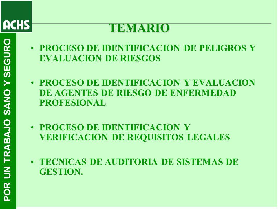 POR UN TRABAJO SANO Y SEGURO TEMARIO PROCESO DE IDENTIFICACION DE PELIGROS Y EVALUACION DE RIESGOS PROCESO DE IDENTIFICACION Y EVALUACION DE AGENTES D