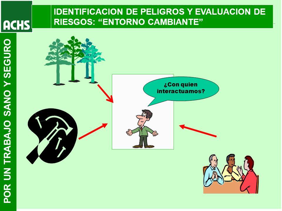 POR UN TRABAJO SANO Y SEGURO IDENTIFICACION DE PELIGROS Y EVALUACION DE RIESGOS: ENTORNO CAMBIANTE ¿Con quien interactuamos?