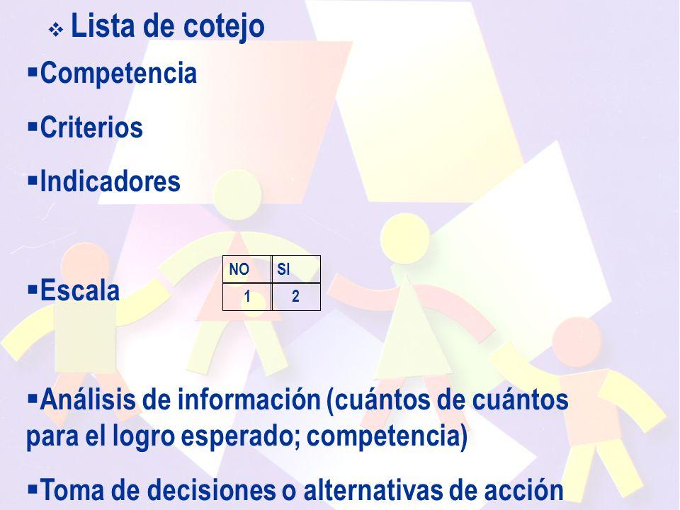 Lista de cotejo Competencia Criterios Indicadores Escala Análisis de información (cuántos de cuántos para el logro esperado; competencia) Toma de decisiones o alternativas de acción SINO 12
