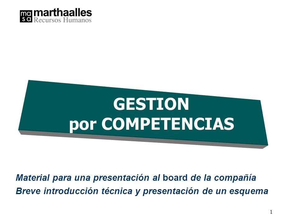 1 GESTION por COMPETENCIAS Material para una presentación al board de la compañía Breve introducción técnica y presentación de un esquema