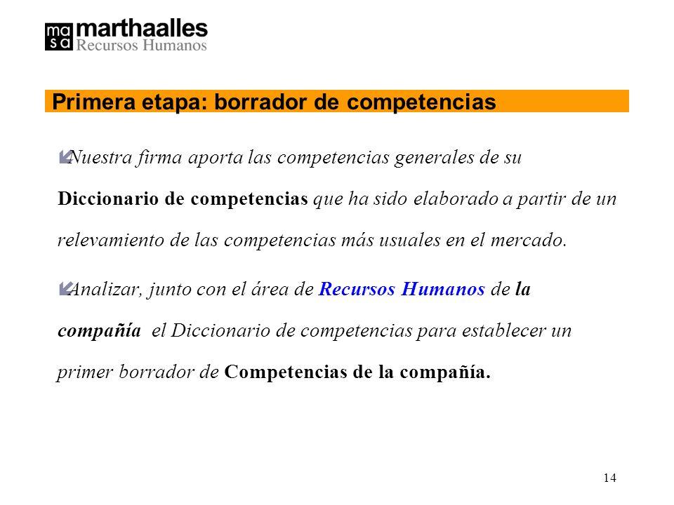 14 íNuestra firma aporta las competencias generales de su Diccionario de competencias que ha sido elaborado a partir de un relevamiento de las competencias más usuales en el mercado.