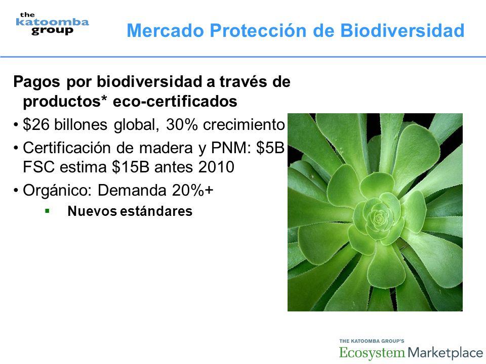 Pagos por biodiversidad a través de productos* eco-certificados $26 billones global, 30% crecimiento Certificación de madera y PNM: $5B FSC estima $15B antes 2010 Orgánico: Demanda 20%+ Nuevos estándares Mercado Protección de Biodiversidad