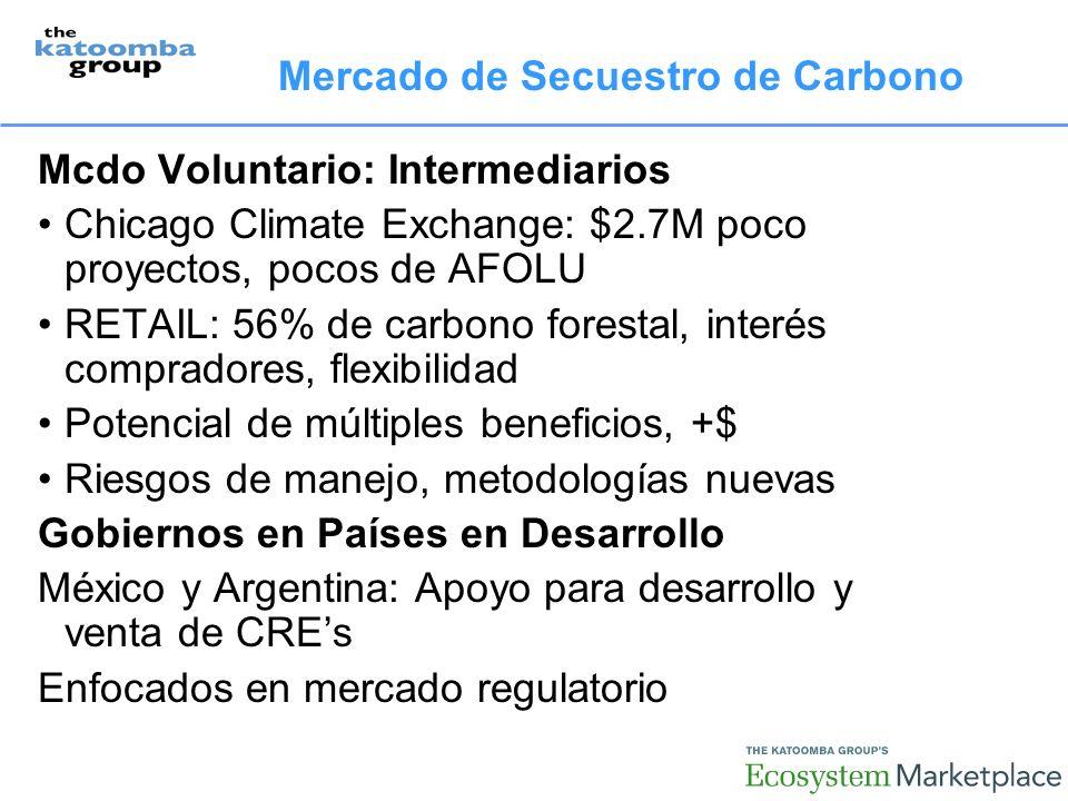 Mercado de Secuestro de Carbono Mcdo Voluntario: Intermediarios Chicago Climate Exchange: $2.7M poco proyectos, pocos de AFOLU RETAIL: 56% de carbono