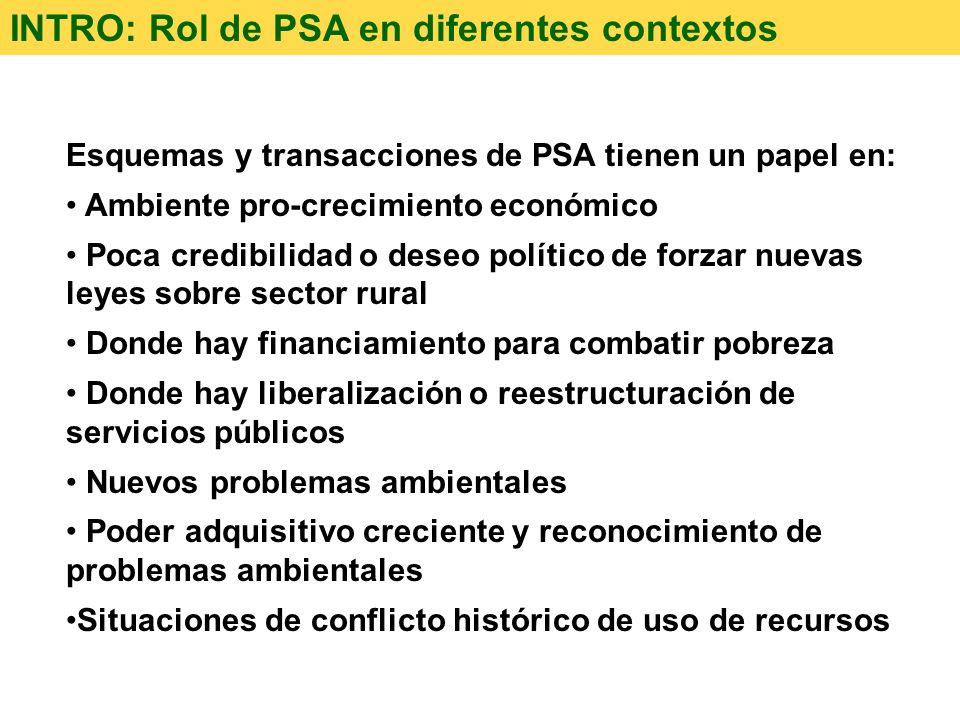 INTRO: Rol de PSA en diferentes contextos Esquemas y transacciones de PSA tienen un papel en: Ambiente pro-crecimiento económico Poca credibilidad o d