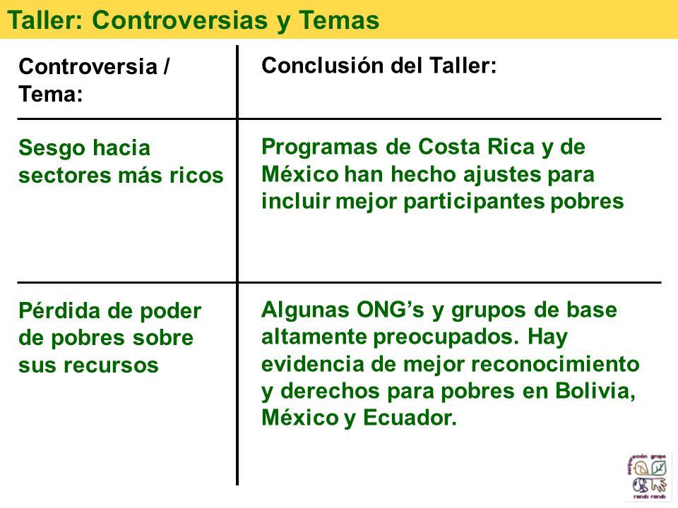 Controversia / Tema: Sesgo hacia sectores más ricos Pérdida de poder de pobres sobre sus recursos Taller: Controversias y Temas Conclusión del Taller: