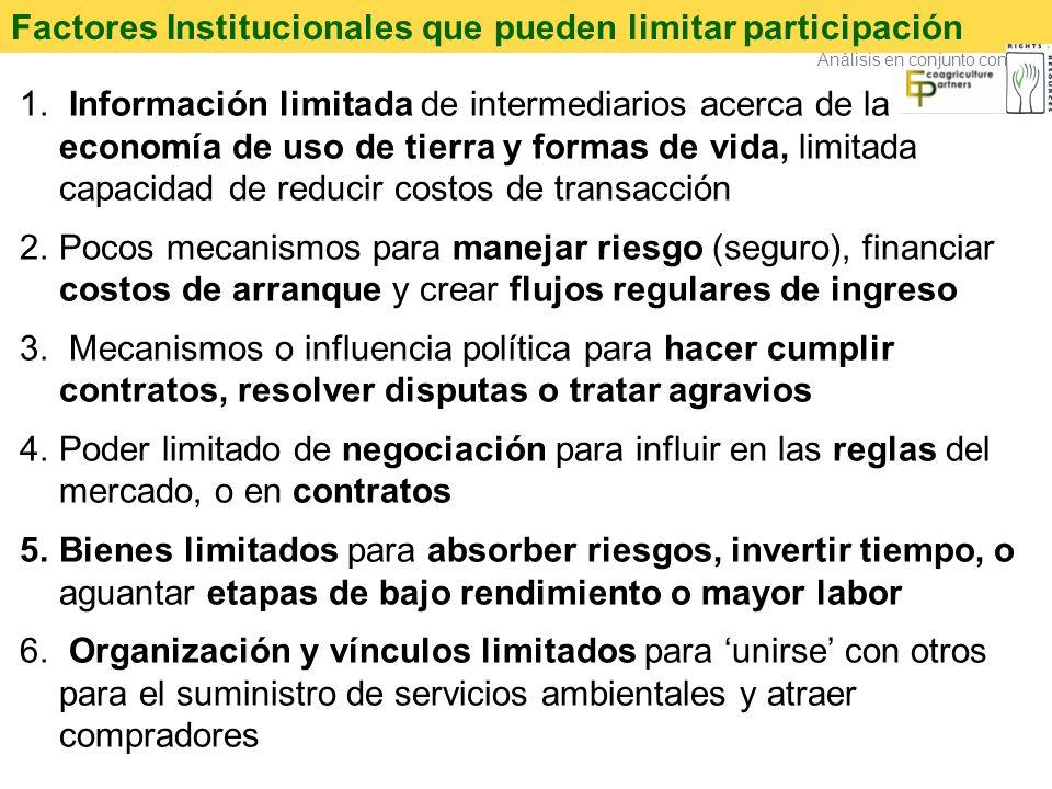 Factores Institucionales que pueden limitar participación 1. Información limitada de intermediarios acerca de la economía de uso de tierra y formas de