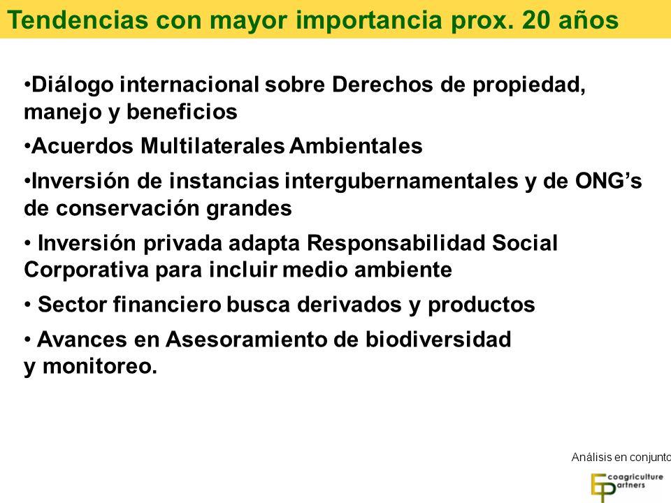 Tendencias con mayor importancia prox. 20 años Diálogo internacional sobre Derechos de propiedad, manejo y beneficios Acuerdos Multilaterales Ambienta