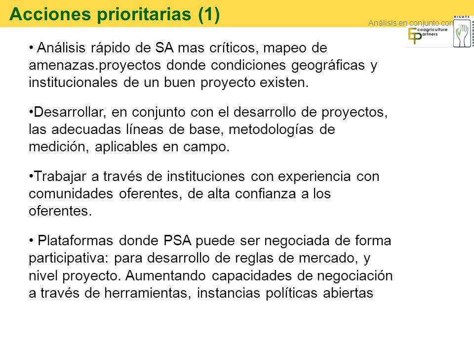 Acciones prioritarias (1) Análisis rápido de SA mas críticos, mapeo de amenazas.proyectos donde condiciones geográficas y institucionales de un buen proyecto existen.