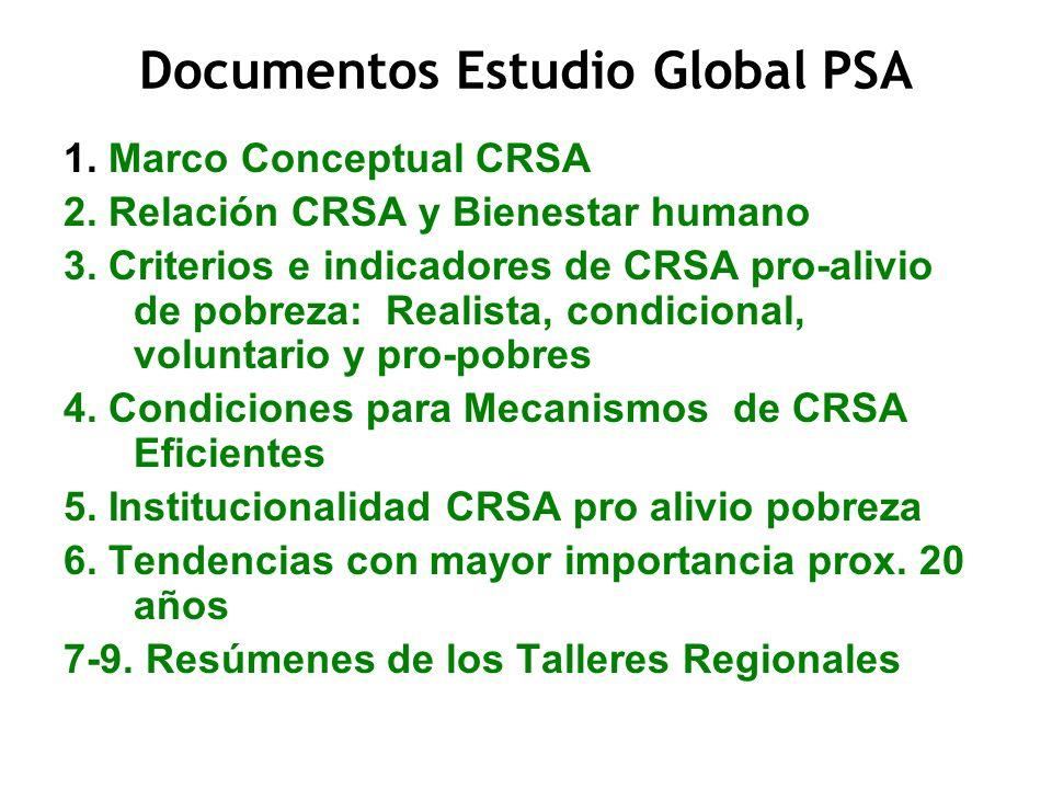 Documentos Estudio Global PSA 1. Marco Conceptual CRSA 2. Relación CRSA y Bienestar humano 3. Criterios e indicadores de CRSA pro-alivio de pobreza: R
