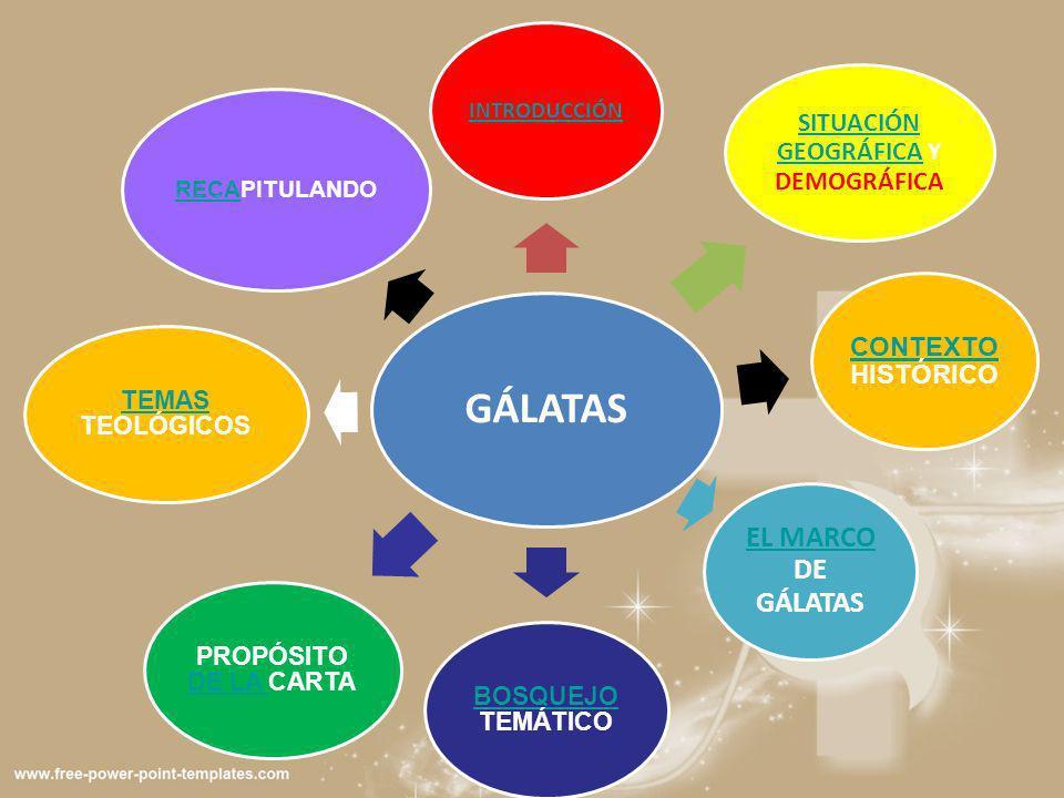 GÁLATAS INTRODUCCIÓN SITUACIÓN GEOGRÁFICASITUACIÓN GEOGRÁFICA Y DEMOGRÁFICA CONTEXTO CONTEXTO HISTÓRICO EL MARCO EL MARCO DE GÁLATAS BOSQUEJO BOSQUEJO