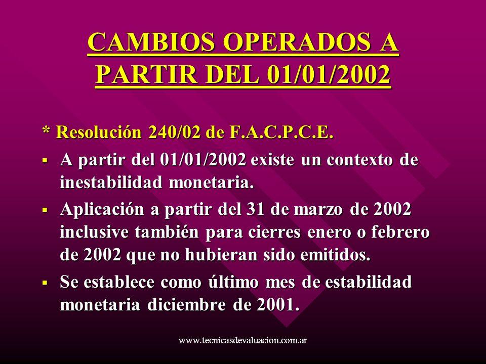 www.tecnicasdevaluacion.com.ar CAMBIOS OPERADOS A PARTIR DEL 01/01/2002 * Resolución 240/02 de F.A.C.P.C.E. A partir del 01/01/2002 existe un contexto