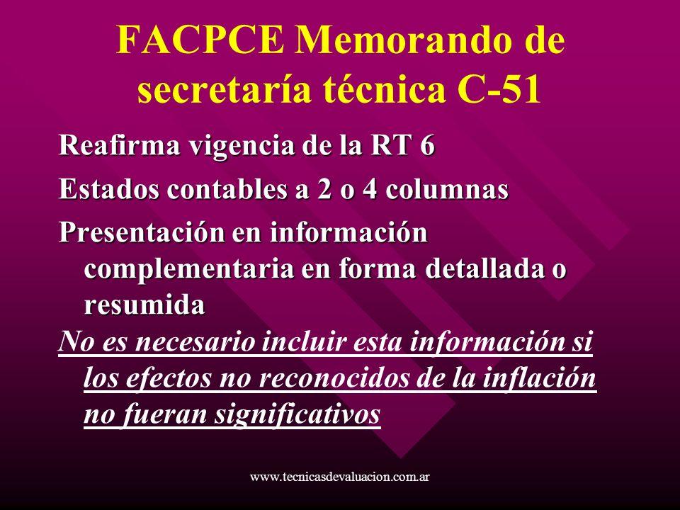 www.tecnicasdevaluacion.com.ar FACPCE Memorando de secretaría técnica C-51 Reafirma vigencia de la RT 6 Estados contables a 2 o 4 columnas Presentació