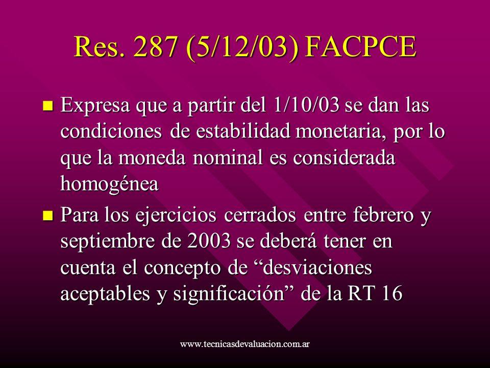 www.tecnicasdevaluacion.com.ar Res. 287 (5/12/03) FACPCE Expresa que a partir del 1/10/03 se dan las condiciones de estabilidad monetaria, por lo que