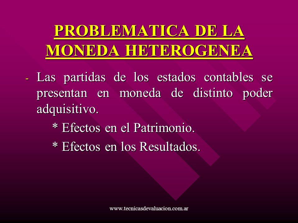 www.tecnicasdevaluacion.com.ar PROBLEMATICA DE LA MONEDA HETEROGENEA - Las partidas de los estados contables se presentan en moneda de distinto poder