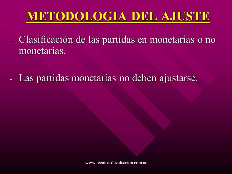 www.tecnicasdevaluacion.com.ar METODOLOGIA DEL AJUSTE - Clasificación de las partidas en monetarias o no monetarias. - Las partidas monetarias no debe